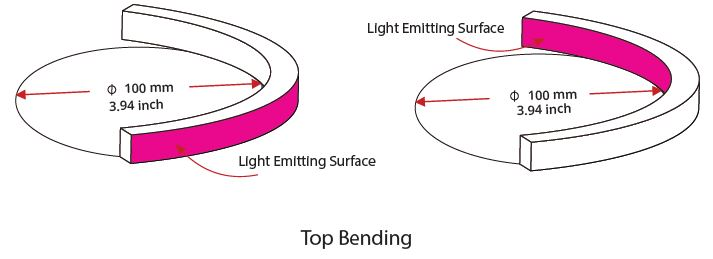 Vivid Wave Mini Top Bending Direction